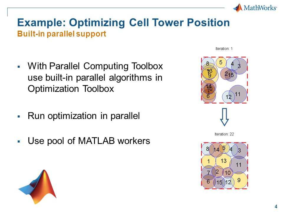 1 © 2012 The MathWorks, Inc  Parallel computing with MATLAB