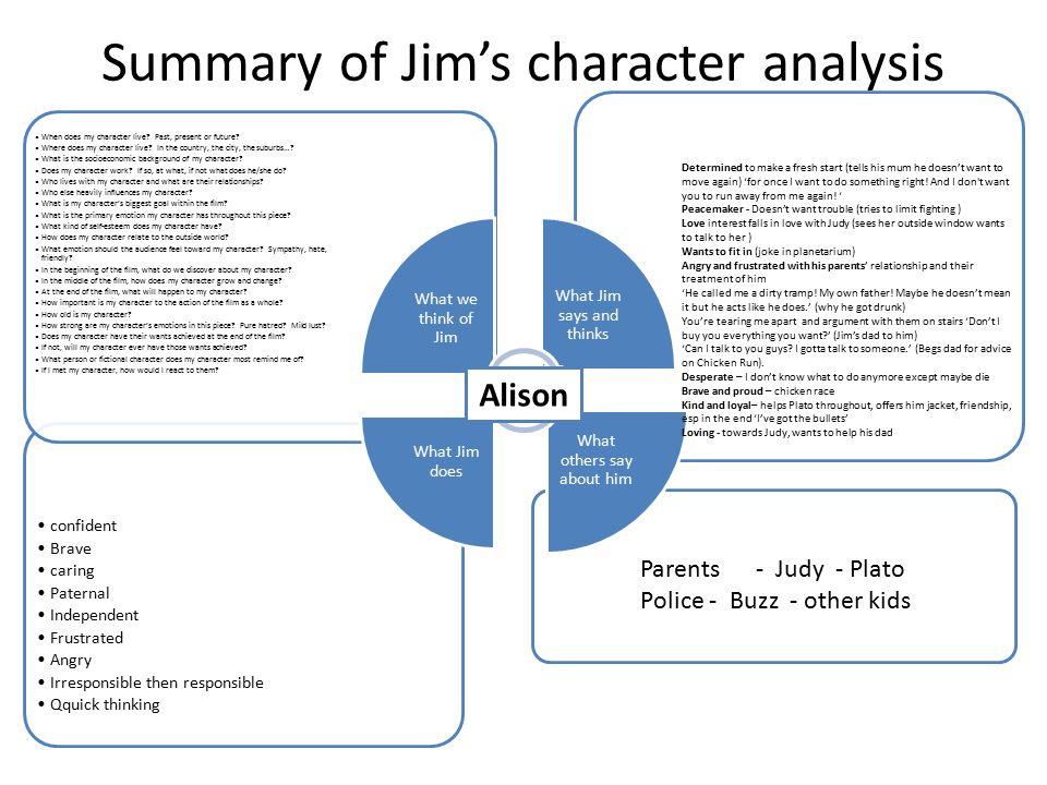 my character analysis