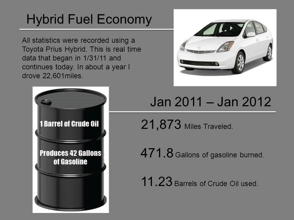 1 Hybrid Fuel Economy All Statistics Were Recorded Using A Toyota Prius