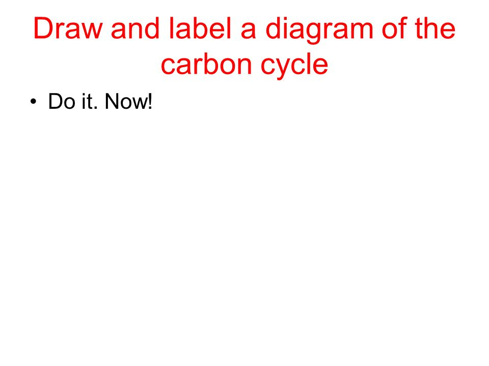 The greenhouse effect draw and label a diagram of the carbon cycle the greenhouse effect 2 draw and label a diagram of the carbon cycle do it now ccuart Image collections