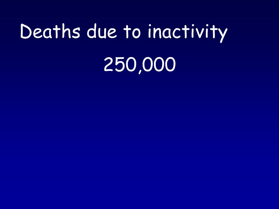 Deaths due to inactivity 250,000