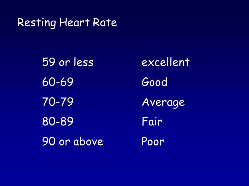 Resting Heart Rate 59 or lessexcellent 60-69Good 70-79Average 80-89Fair 90 or abovePoor