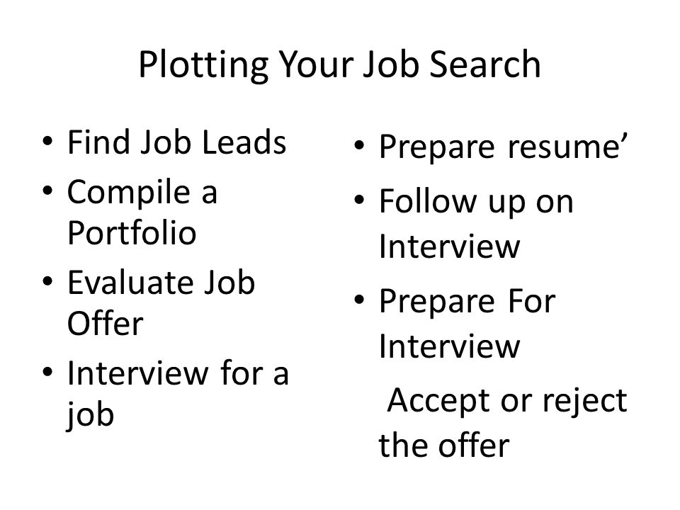 Chapter 11 Finding A Job Key Terms Resume References Portfolio Job