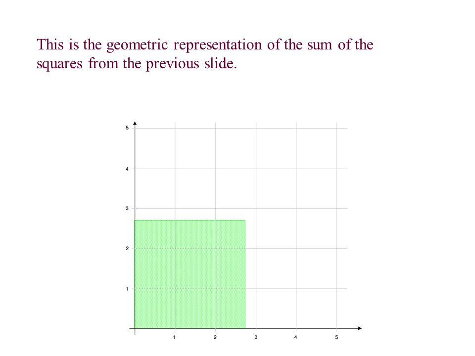 This is the geometric representation of the sum of the squares from the previous slide.