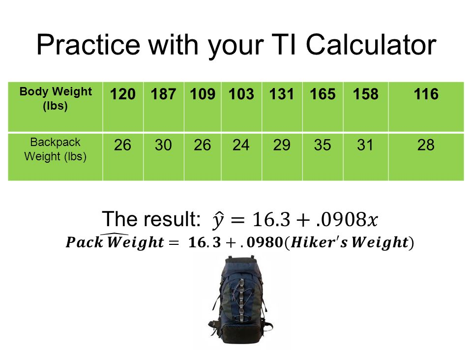 Practice with your TI Calculator Body Weight (lbs) Backpack Weight (lbs)