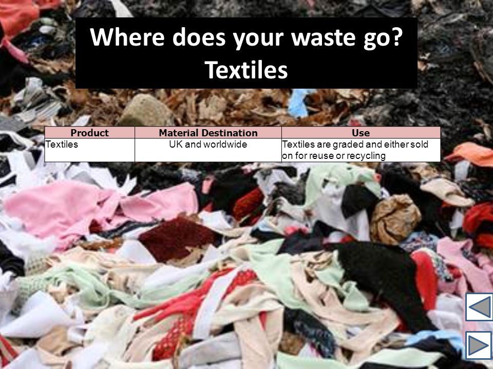 Where does your waste go? Ever wondered where your waste
