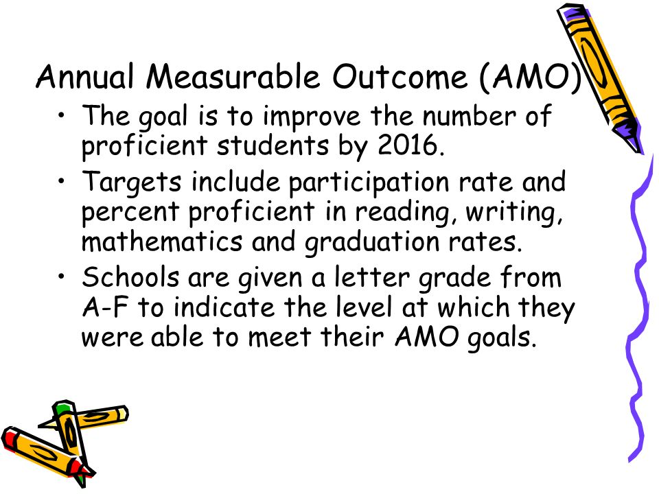 DRAFT Annual Measurable Outcome (AMO) The goal is to improve the number of proficient students by 2016.