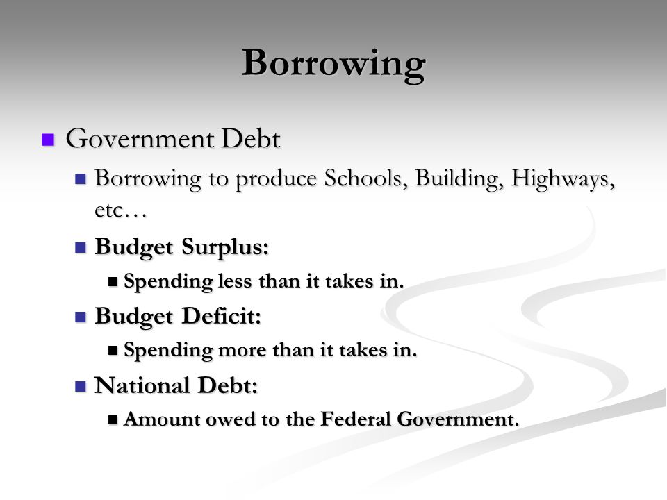 Borrowing Government Debt Government Debt Borrowing to produce Schools, Building, Highways, etc… Borrowing to produce Schools, Building, Highways, etc… Budget Surplus: Budget Surplus: Spending less than it takes in.