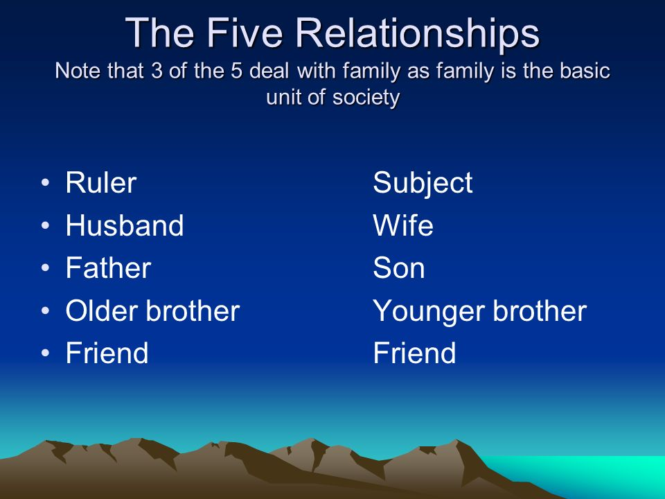 The Five Relationships Note that 3 of the 5 deal with family as family is the basic unit of society RulerSubject HusbandWife FatherSon Older brotherYounger brother FriendFriend
