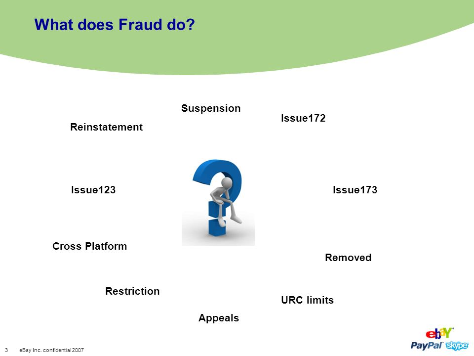 Proactive Fraud Team Overview  eBay Inc  confidential
