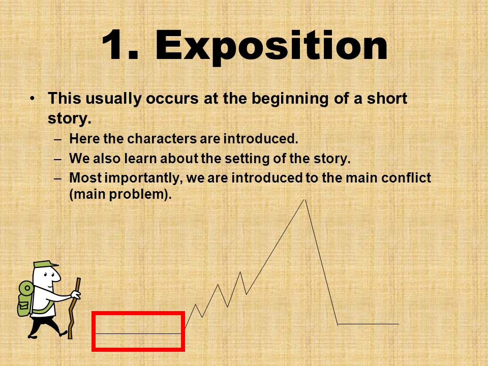 Identifying the elements of a plot diagram adapted from s brooks exposition this usually occurs at the beginning of a short story ccuart Gallery
