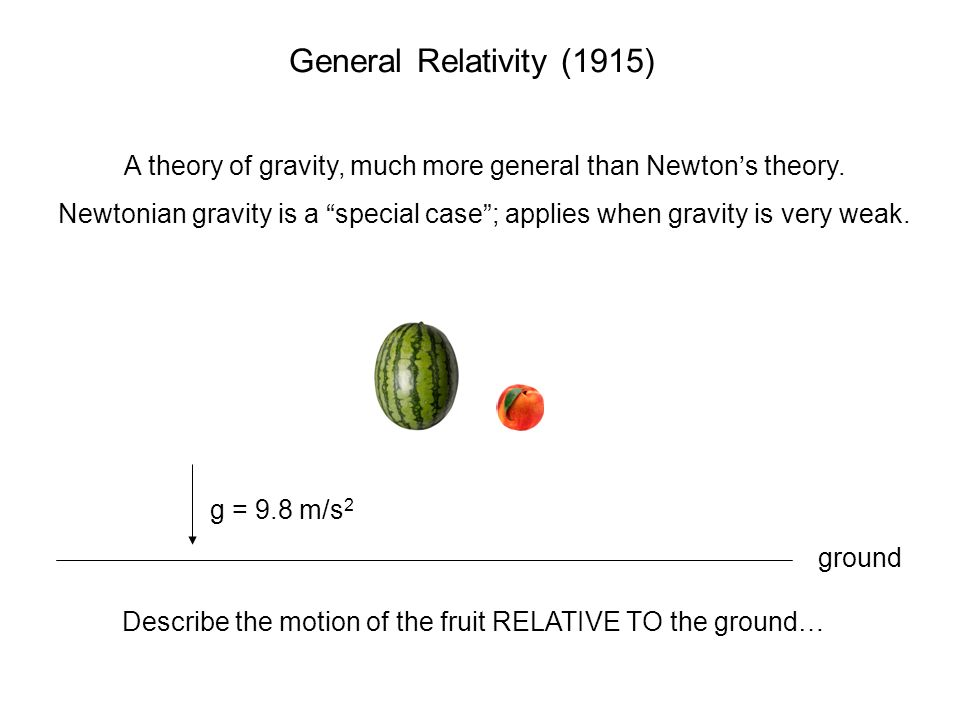 General Relativity (1915) A theory of gravity, much more general than Newton's theory.