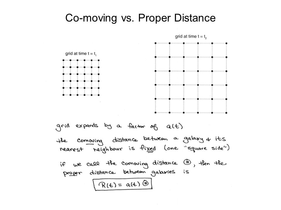 Co-moving vs. Proper Distance