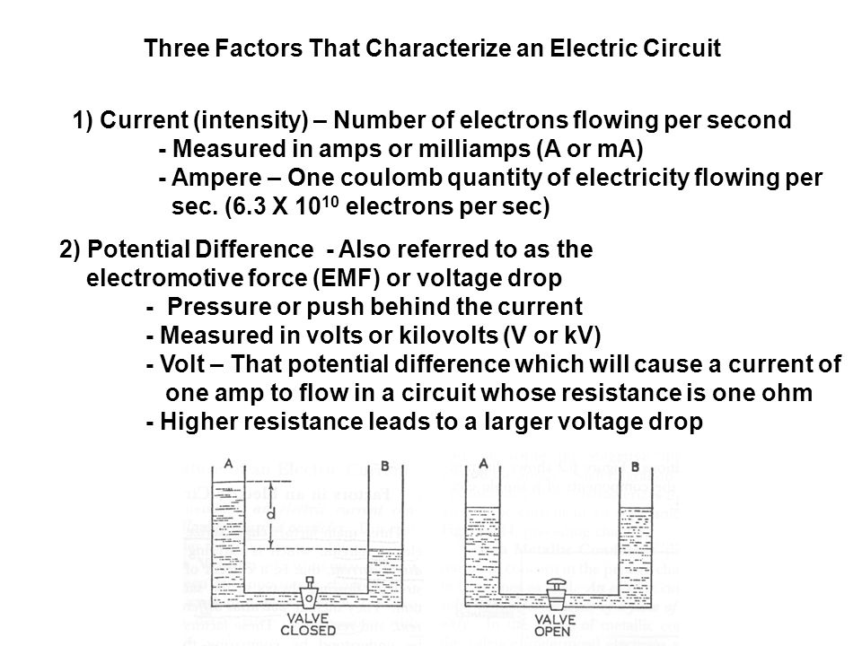 Electrodynamics – Science of electric charges in motion Flow ...