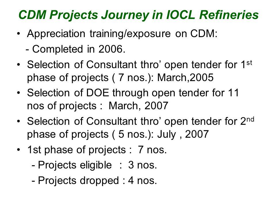 CLEAN DEVELOPMENT MECHANISM ( CDM) The Initiatives by Indian Oil