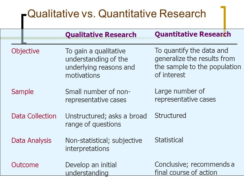 quantitative versus qualitative interpersonal communication Quantitative and qualitative research are complementary methods that you can combine in your surveys to get results that are both wide-reaching and deep quantitative data can help you see the big picture qualitative data adds the details and can also give a human voice to your survey results.