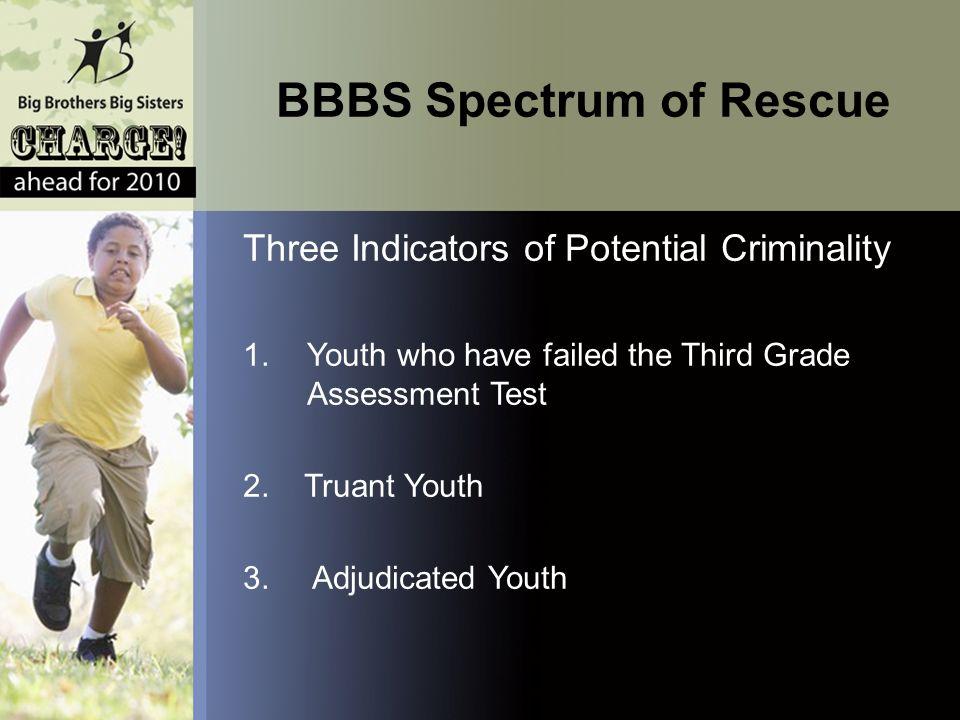 Caruth Juvenile Delinquency Prevention Initiative Ppt Download