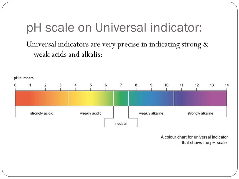 pH scale on Universal indicator: Universal indicators are very precise in indicating strong & weak acids and alkalis: