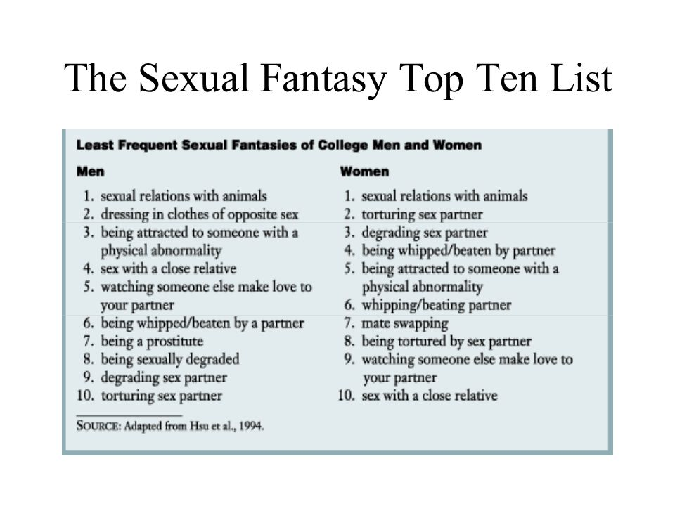 Top ten womens fantasies