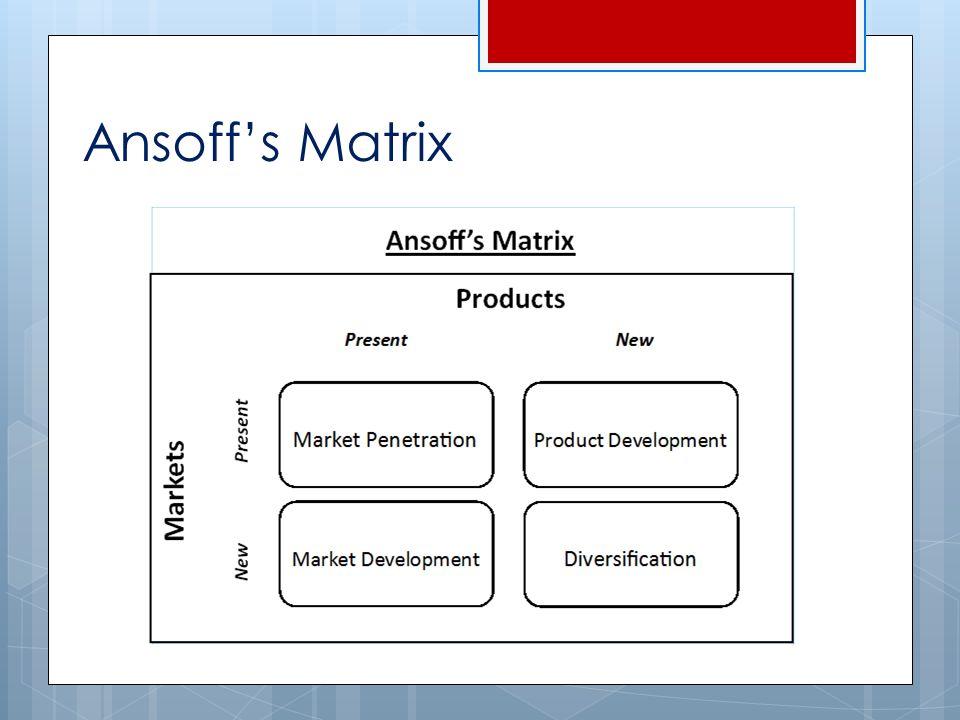 Ansoffs Matrix A2 Business Studies Aims And Objectives Aim