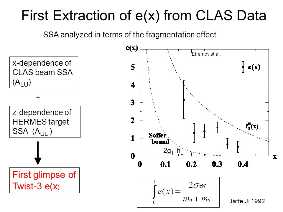 First Extraction of e(x) from CLAS Data 2g T -h L Efremov et al.