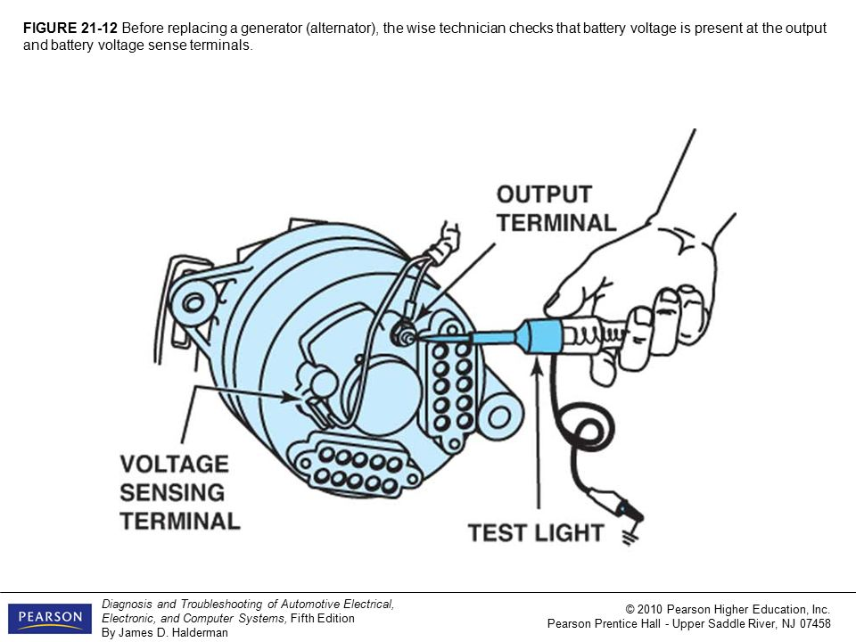 Diagnosis and Troubleshooting of Automotive Electrical, Electronic ...