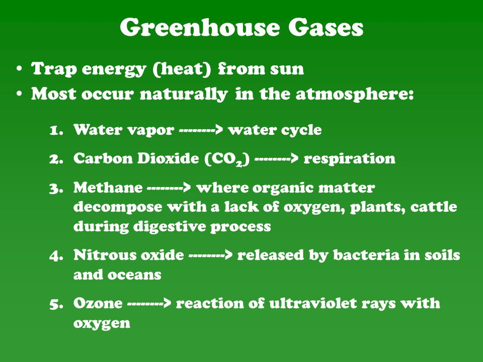 Greenhouse Gases Trap energy (heat) from sun Most occur naturally in the atmosphere: 1.Water vapor > water cycle 2.Carbon Dioxide (CO 2 ) > respiration 3.Methane > where organic matter decompose with a lack of oxygen, plants, cattle during digestive process 4.Nitrous oxide > released by bacteria in soils and oceans 5.Ozone > reaction of ultraviolet rays with oxygen