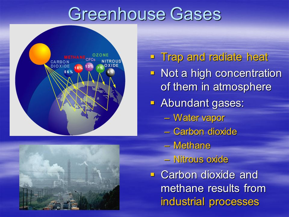 Greenhouse Gases  Trap and radiate heat  Not a high concentration of them in atmosphere  Abundant gases: –Water vapor –Carbon dioxide –Methane –Nitrous oxide  Carbon dioxide and methane results from industrial processes