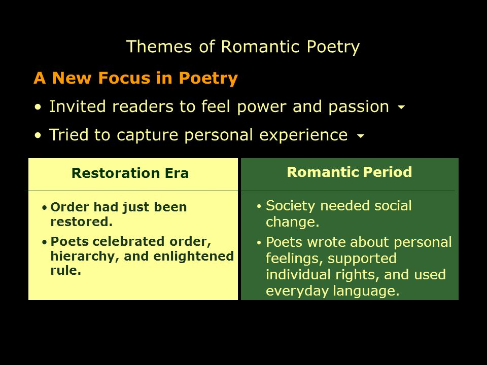 wordsworth as a romantic poet essay William wordsworth (7 april 1770 - 23 april 1850) was a major english romantic poet who, with samuel taylor coleridge, helped to launch the romantic age in english literature with their joint publication lyrical ballads (1798.