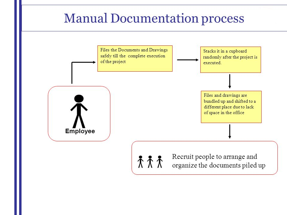 Document Management System for Construction Industry From Crystal