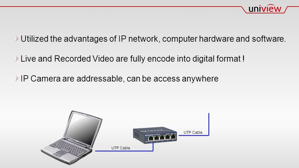 Utilized the advantages of IP network, computer hardware and software.