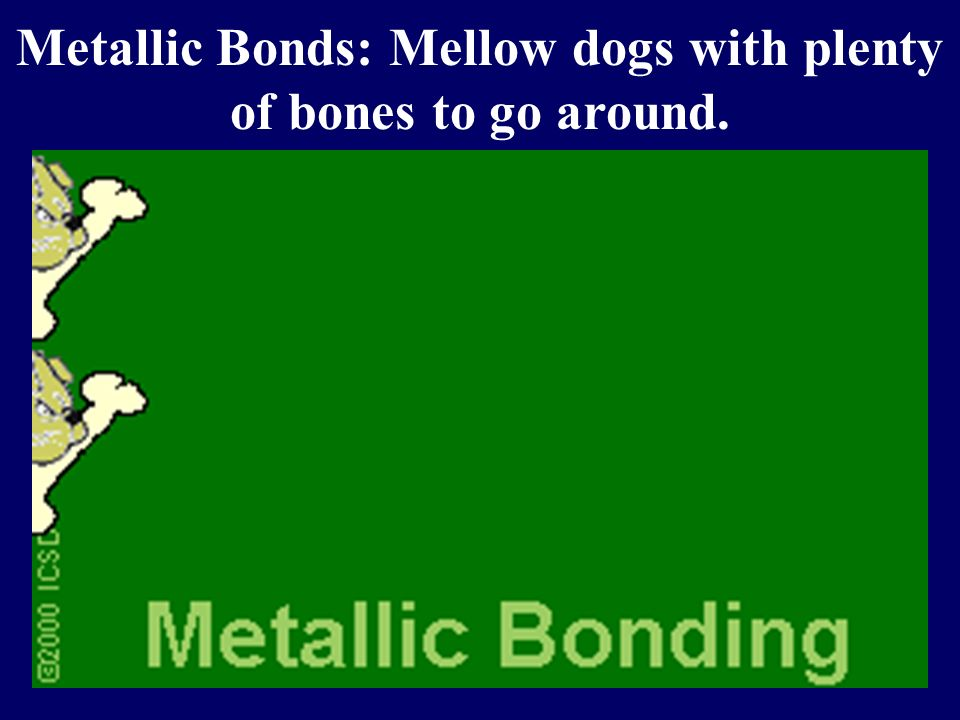 Metallic Bond Formed between atoms of metallic elements Electron cloud around atoms Good conductors at all states, lustrous, very high melting points Examples; Na, Fe, Al, Au, Co