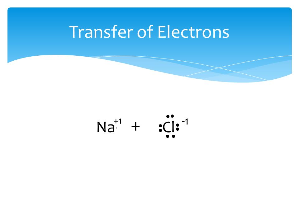 Transfer of Electrons Na + Cl +1