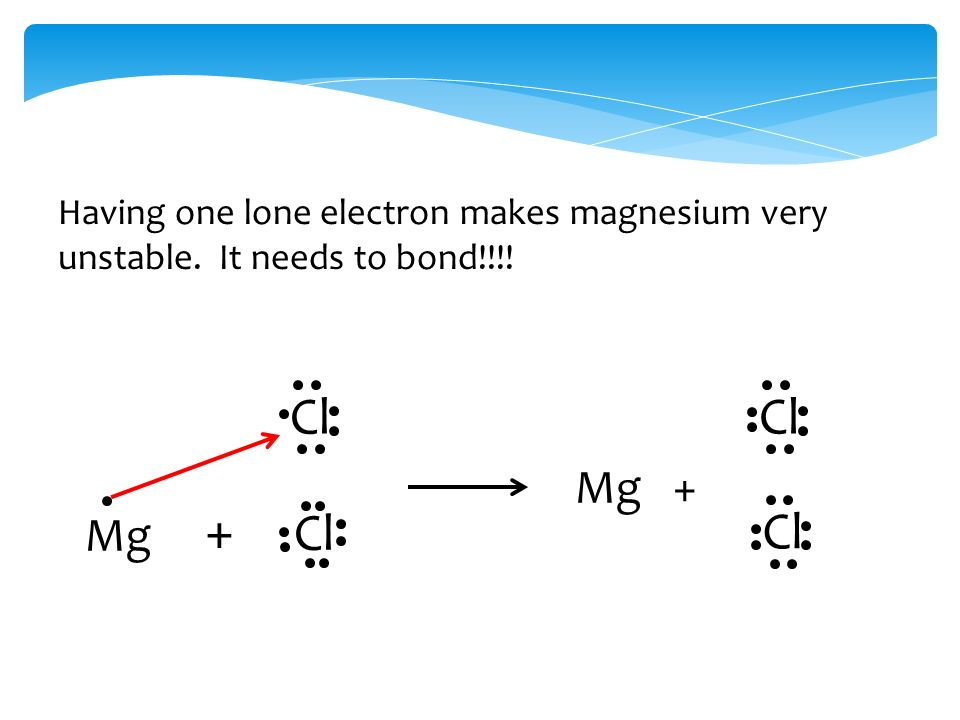 Having one lone electron makes magnesium very unstable. It needs to bond!!!! Mg + Cl Mg +