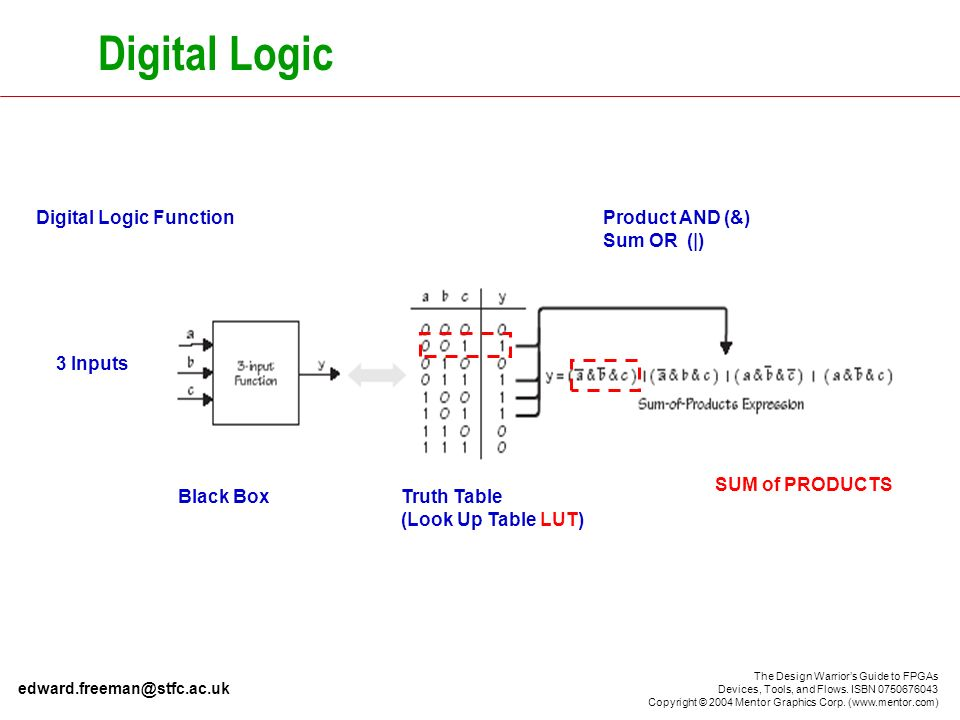 Introduction to Programmable Logic Devices Edward Freeman