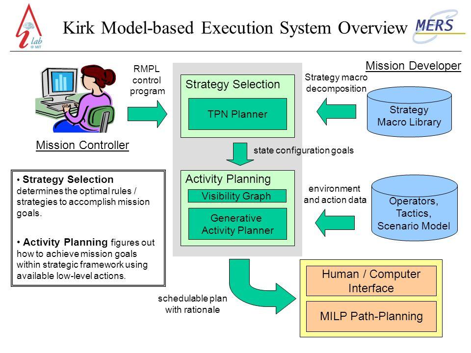Model-based Programming of Cooperating Robots Brian C