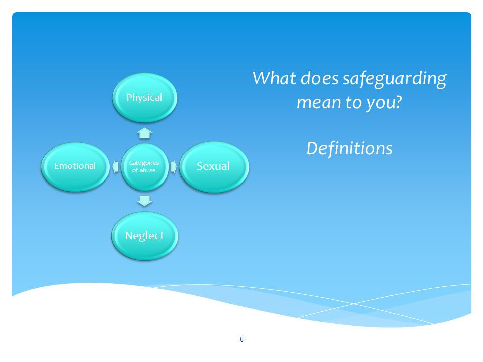 What does safeguarding mean to you.