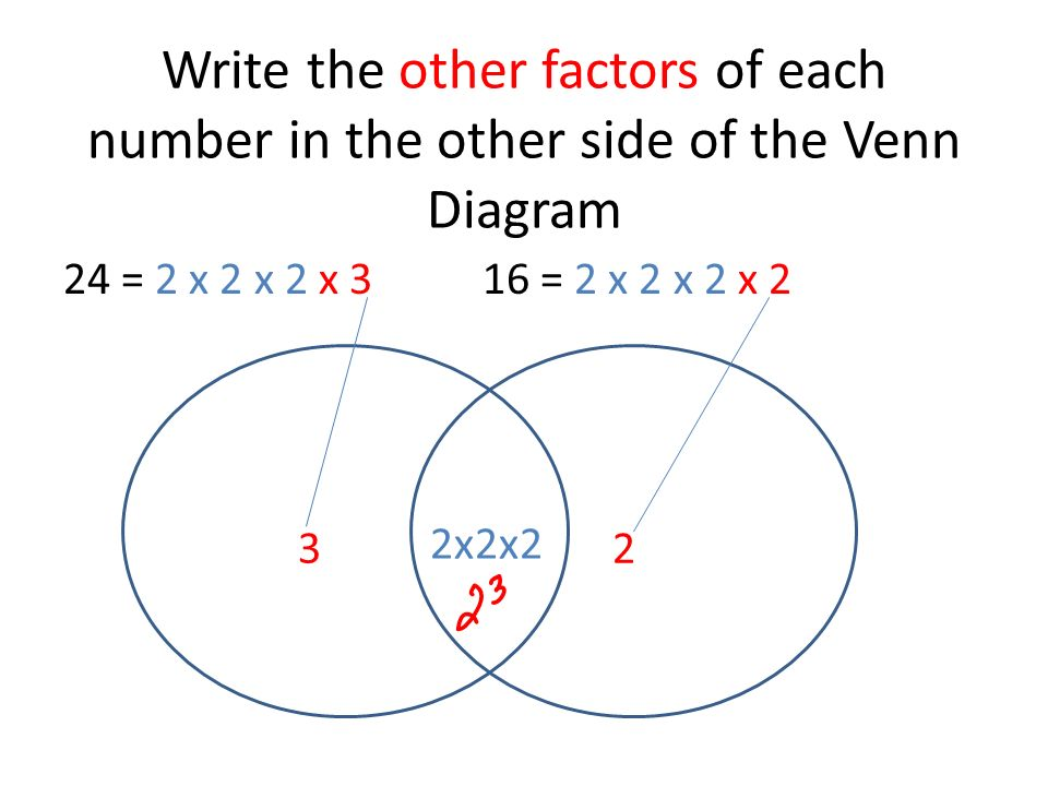 Finding The Lcm Least Common Multiple And Gcf Greatest Common