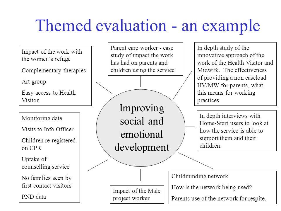 Evaluating Sure Start Bridgwater Lynnette Chapman Evaluation