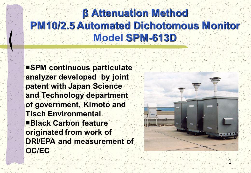 1 β Attenuation Method PM10/2 5 Automated Dichotomous