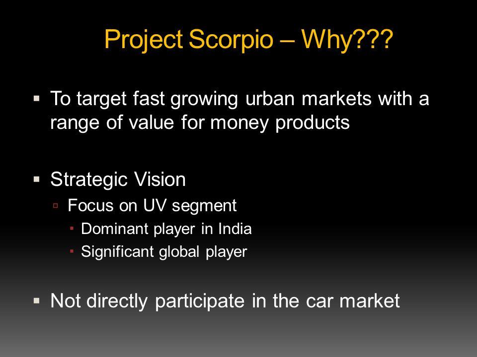 mahindra scorpio branding