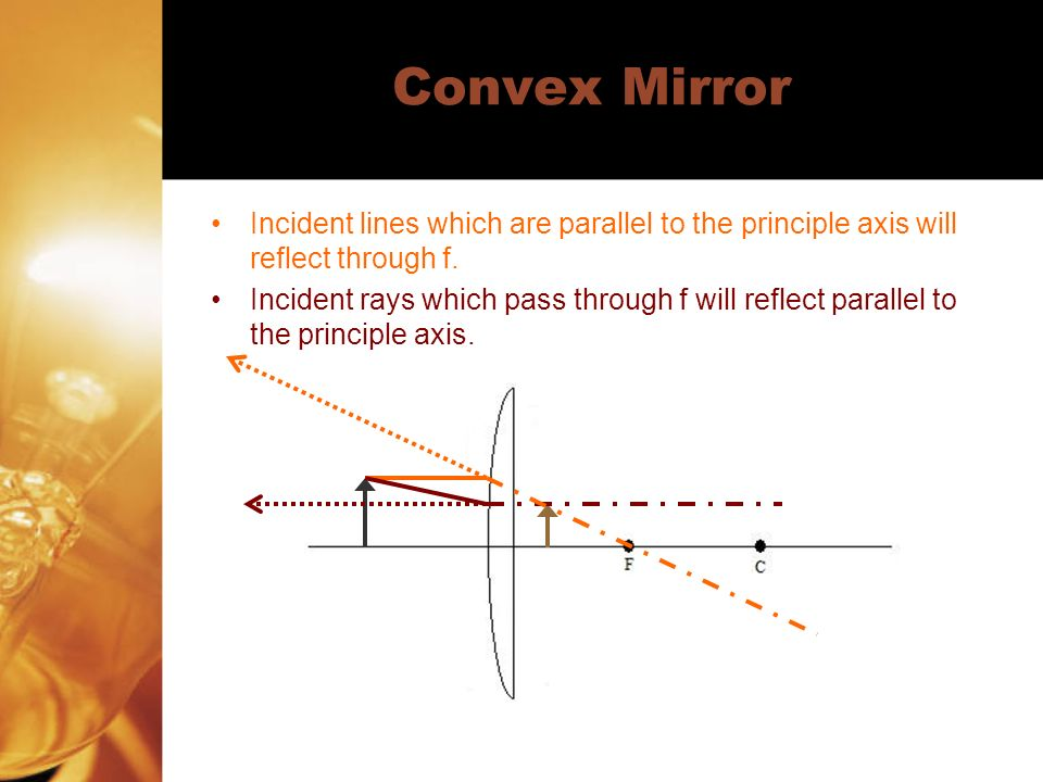 Convex Mirror Incident lines which are parallel to the principle axis will reflect through f.