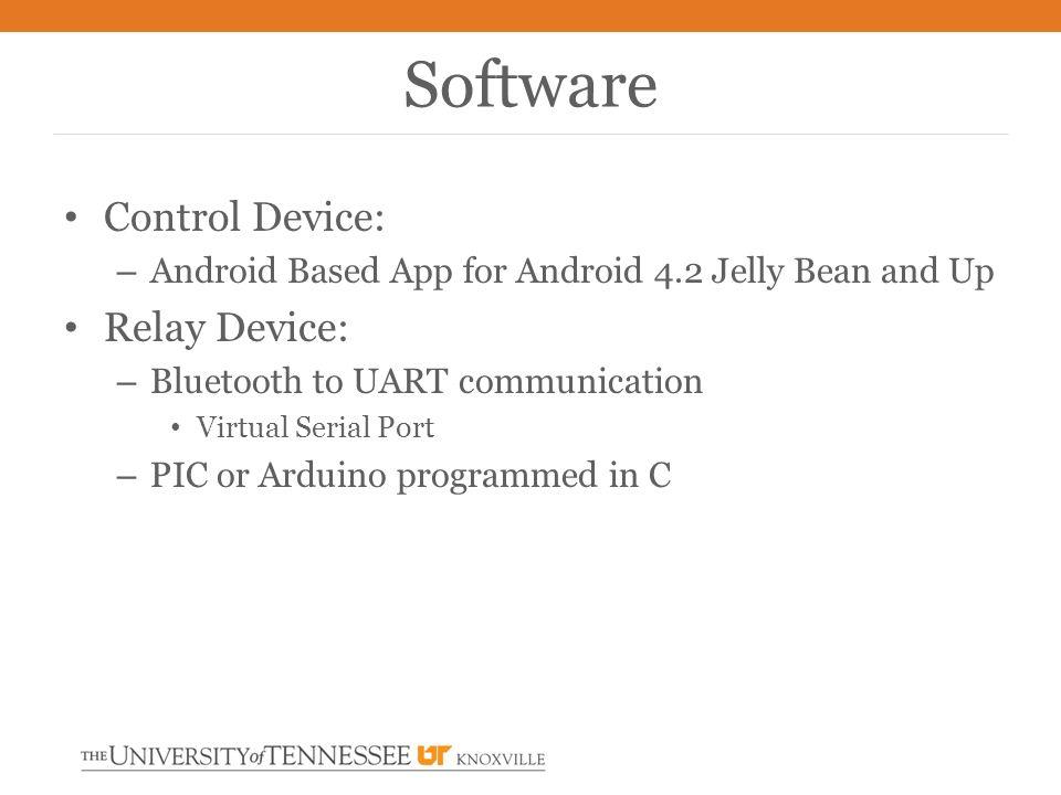 ECE 455 Dan Brown Cody Lynn Android Controlled Relay Box
