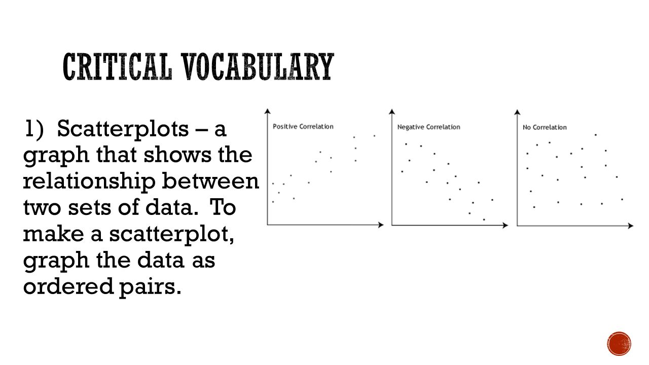 1) Scatterplots – a graph that shows the relationship between two sets of data.