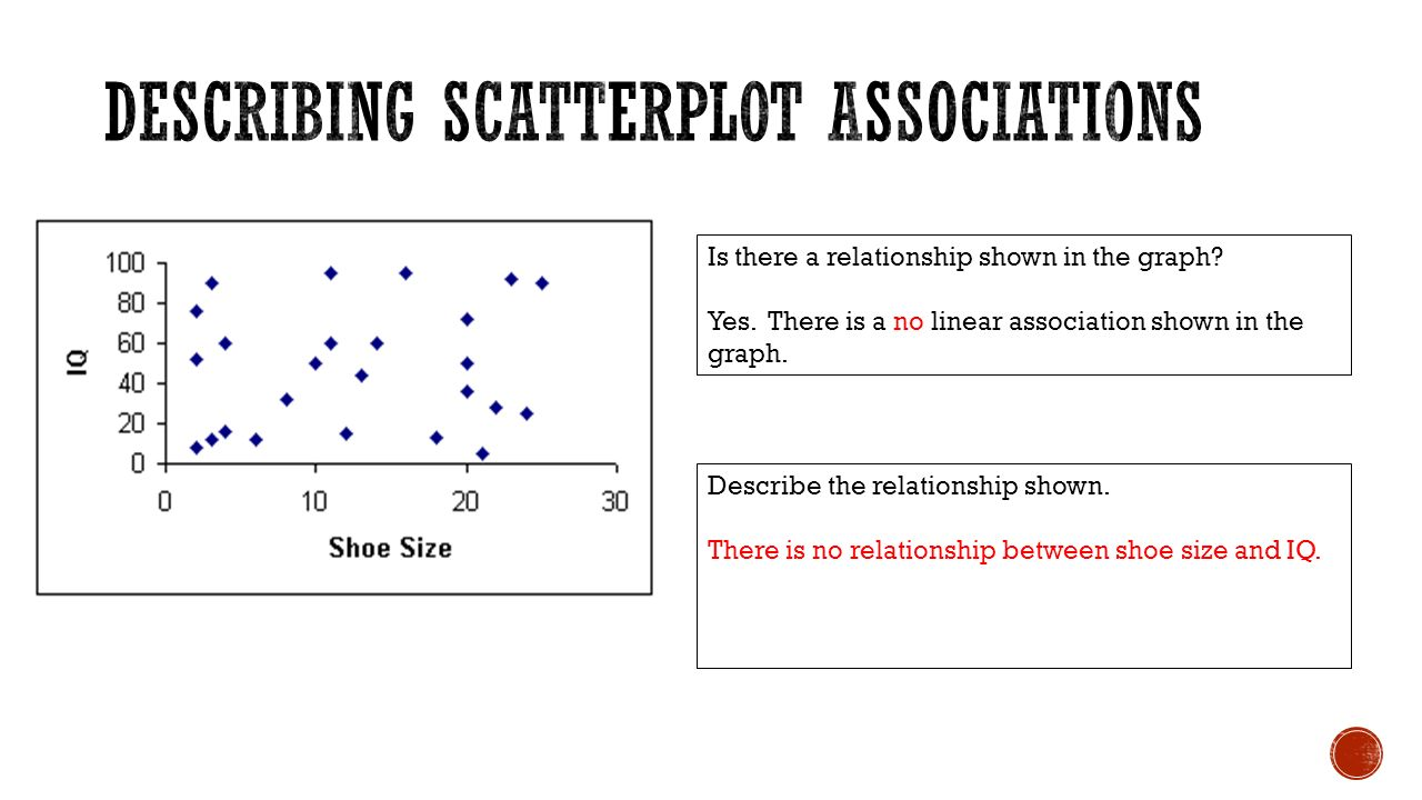 Is there a relationship shown in the graph. Yes.