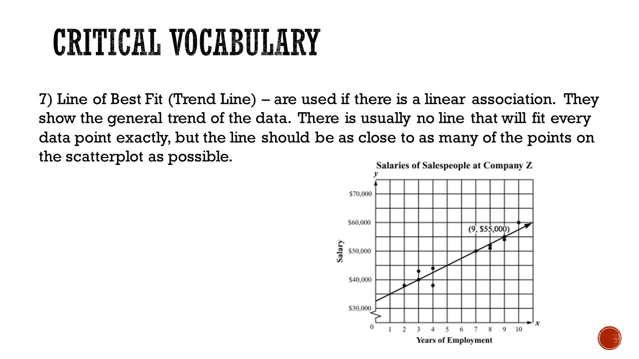 7) Line of Best Fit (Trend Line) – are used if there is a linear association.