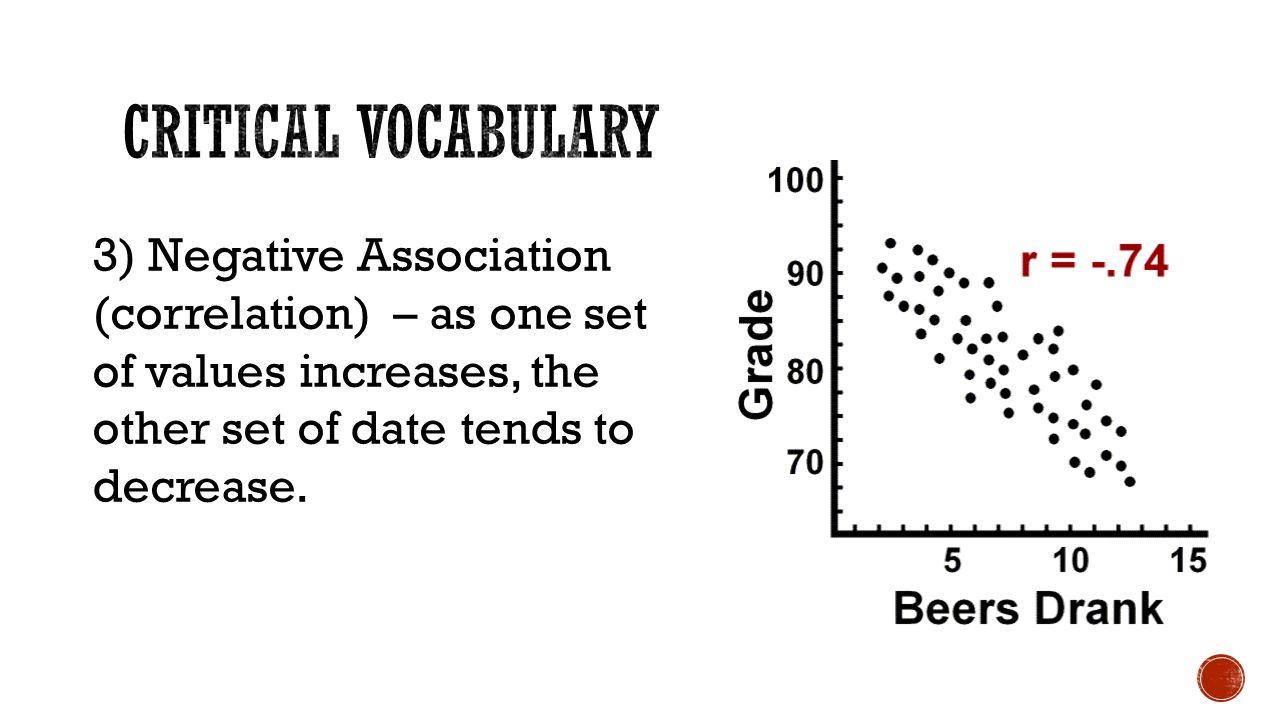 3) Negative Association (correlation) – as one set of values increases, the other set of date tends to decrease.