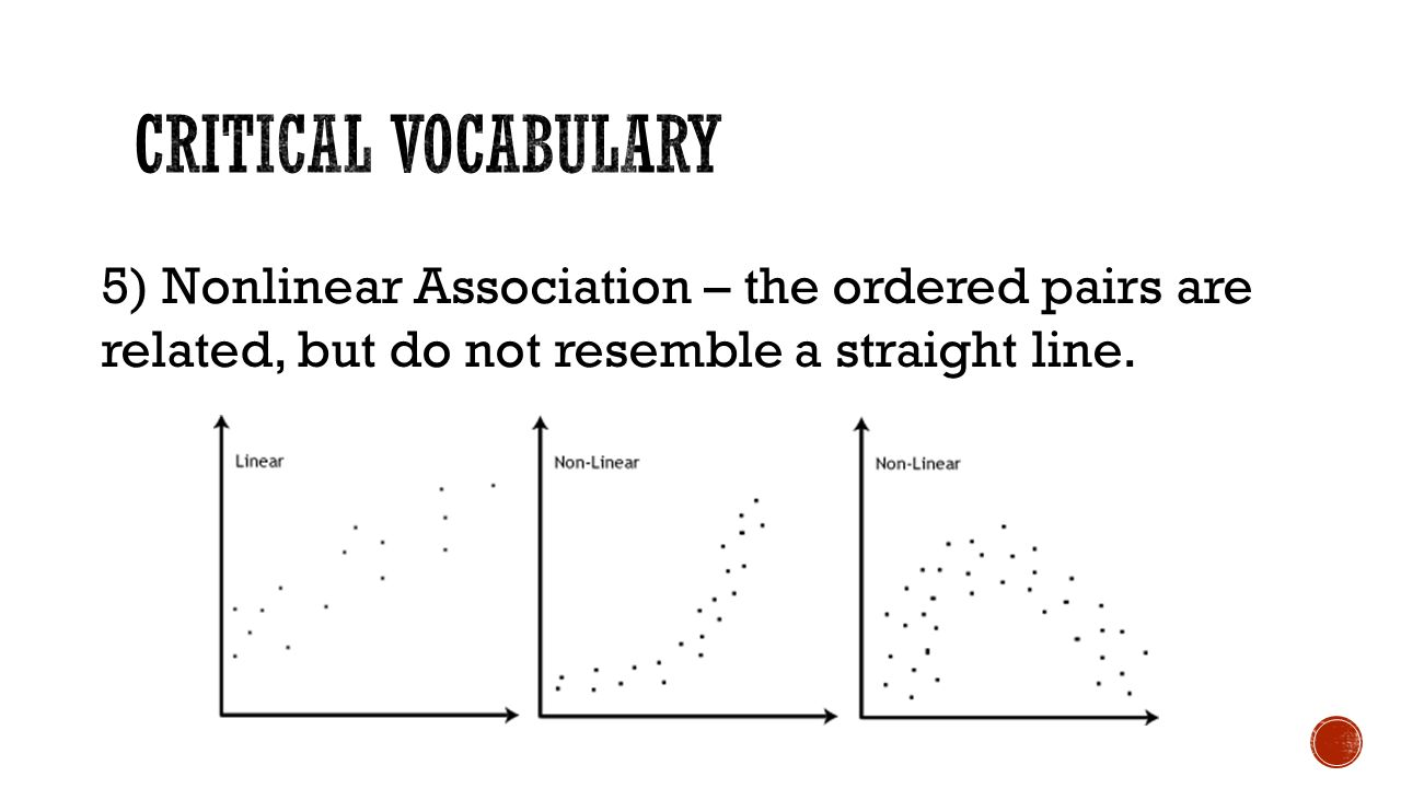5) Nonlinear Association – the ordered pairs are related, but do not resemble a straight line.