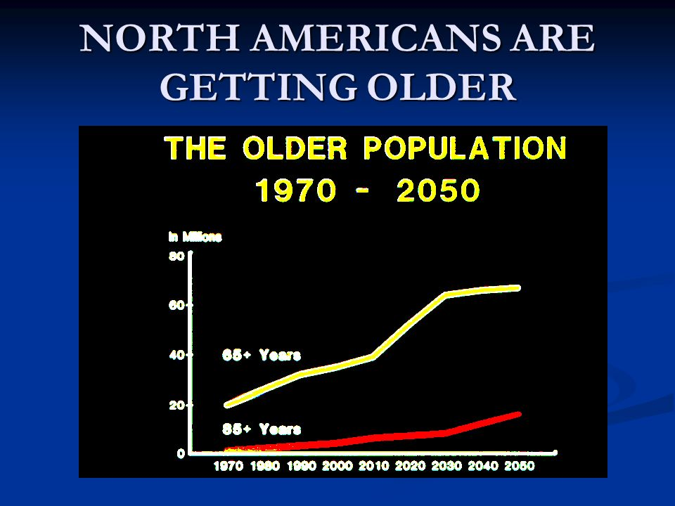 Normal Vision: Age is in the Eye of the Beholder  - ppt download