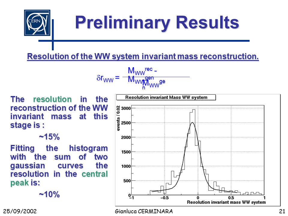 25/09/2002Gianluca CERMINARA21 Preliminary Results Resolution of the WW system invariant mass reconstruction.